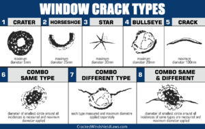 Window Crack Types