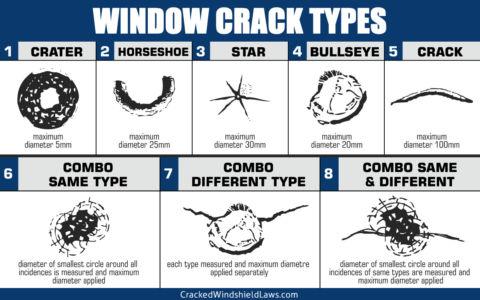 Window Crack Types